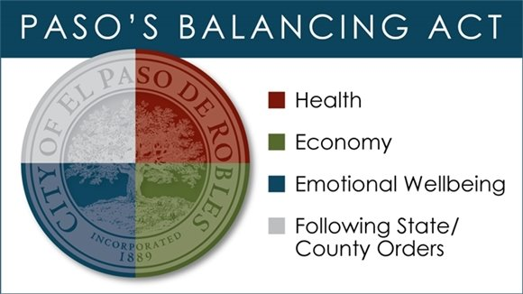 Paso's Balancing Act graphic